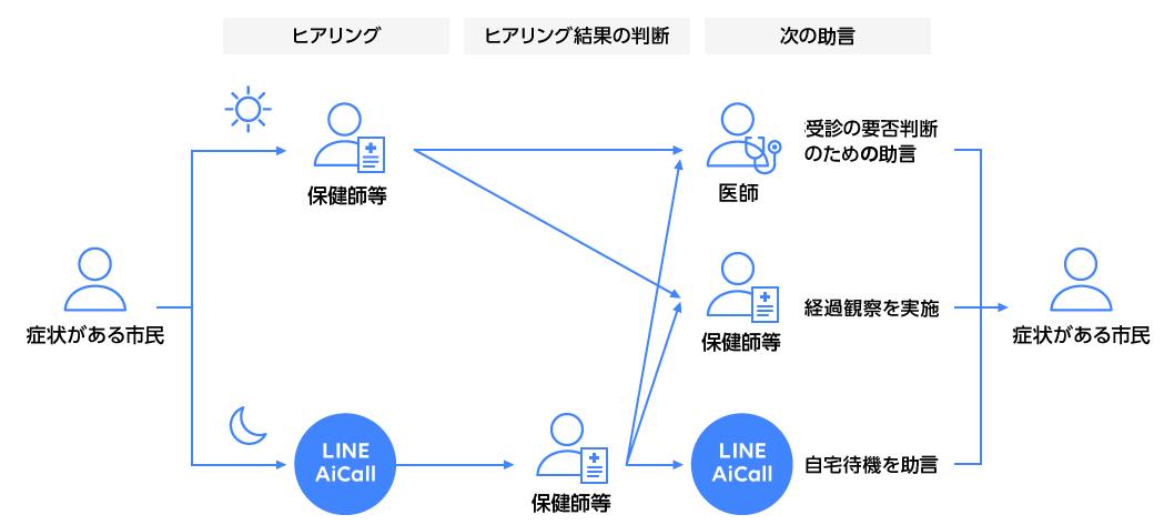 nakatsu_aicall_image